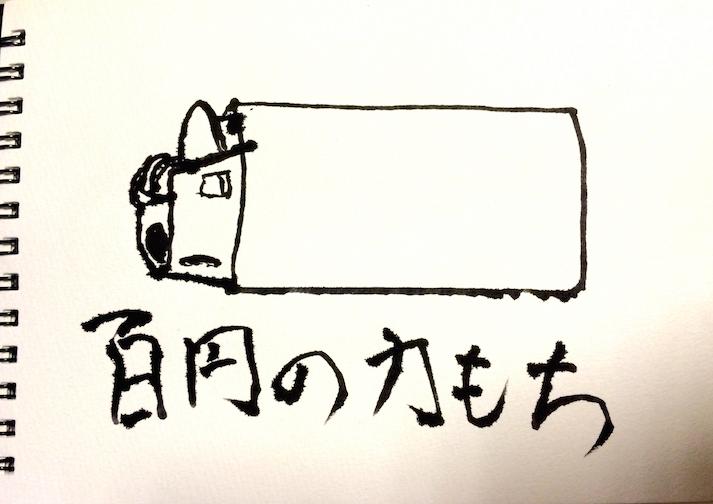 百円の力もち
